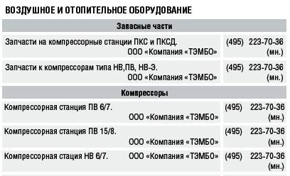 Пример автоматически сверстанной таблицы