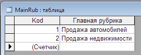 AccessVt18